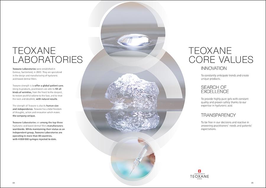 TEOXANE Cosmeceuticals Teosyal
